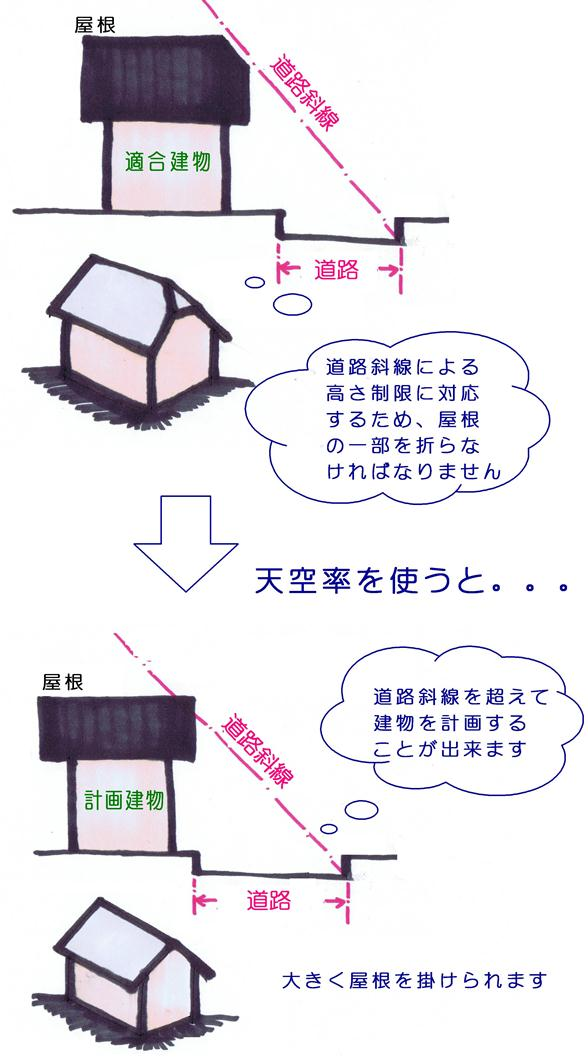 天空率3.jpg